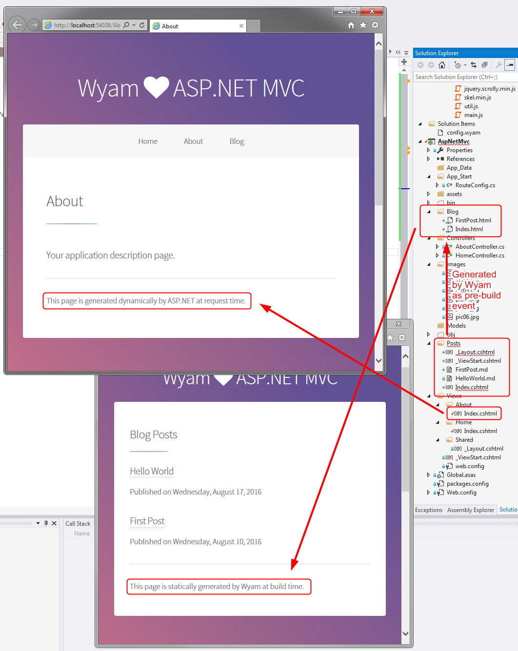 ASP.NET With Wyam